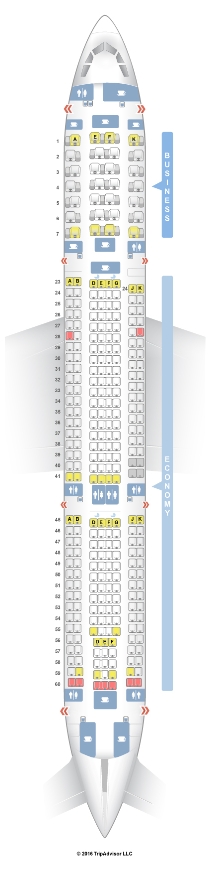 Business class seat survey